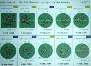 BayL-NO_WKT6_WK2_SGE-Ergebnisse_4-1_web